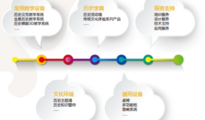 中教启星协办的北京历史教学研讨会召开在即
