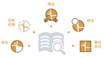 中国煤炭教育赋能云平台与SIT中国达成战略合作