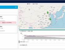SensorLink雲平台