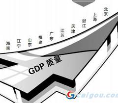 产业发展连带京沪GDP增速减缓