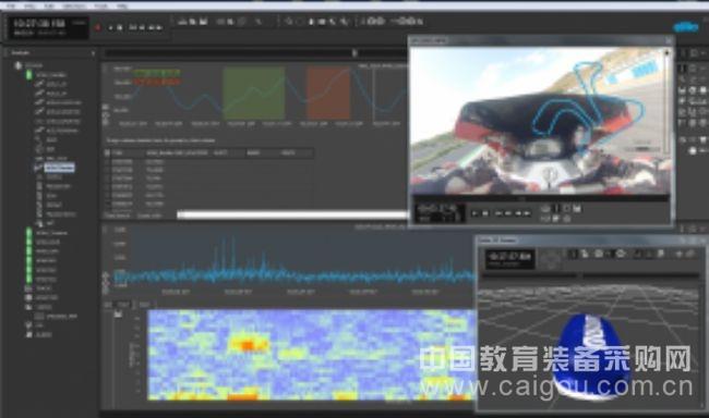 全無線運動體能、技能、機能、能量消耗監測追蹤系統