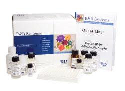 MPO试剂盒,人髓过氧化物酶ELISA试剂盒