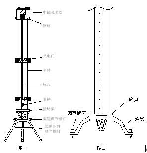 自由落体重力加速度测量仪