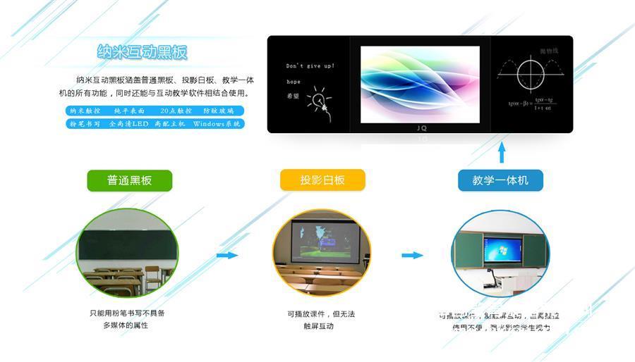 供应 纳米智控黑板 智能教室互动黑板