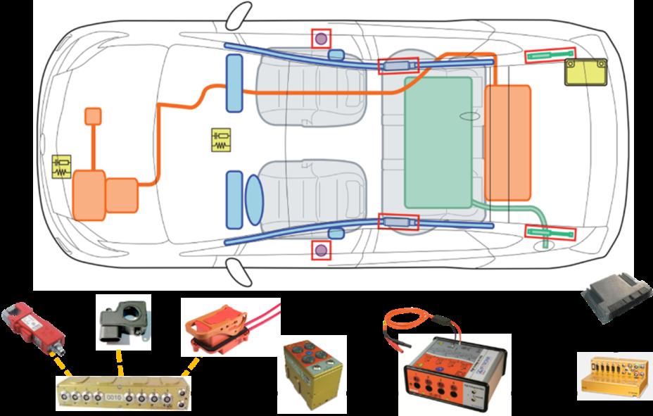 关于新能源汽车电性能检测,你知道多少?