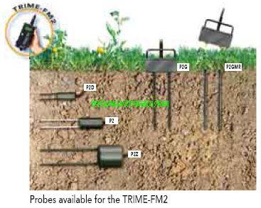 TRIME-P便攜式土壤水分速測儀