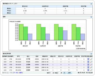 津发科仪HCI/BCI人机交互/人工智能实验室解决方案