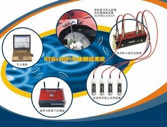 STS-WiFi 無線橋梁及結構試驗系統