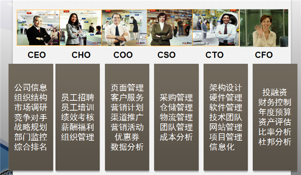 电子商务教学软件变革者 奥派电子商务运营沙盘