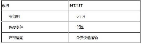 进口/国产猫α干扰素(IFN-α)ELISA试剂盒