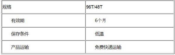 进口/国产兔子α干扰素(IFN-α)ELISA试剂盒