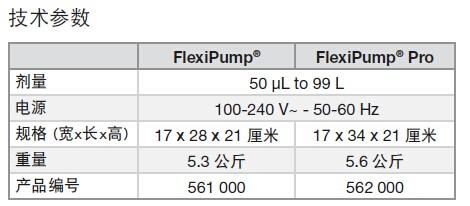 法国Interscience FlexiPump 蠕动泵561000