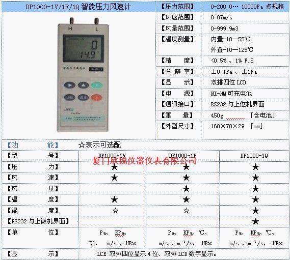 DP1000-1Q智能压力风速仪DP10001Q