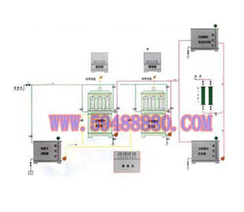 小型次氯酸钠发生器 型号:KJTCL-012