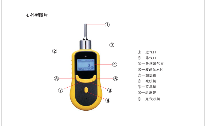 便携式乙醛测量仪|泵吸式乙醛报警器