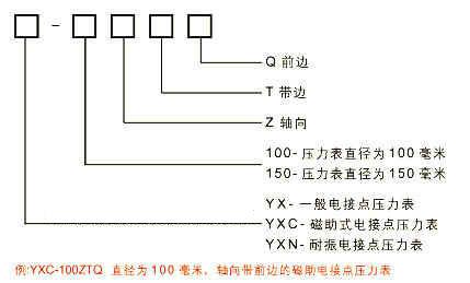 CCD伸长法杨氏模量测定仪