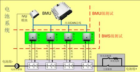 电动汽车电气结构图
