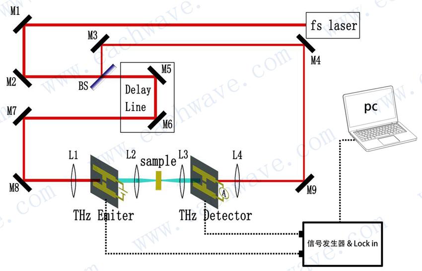 电路 电路图 电子 户型 户型图 平面图 原理图 850_545