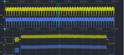 用示波器如何捕获模拟视频信号?