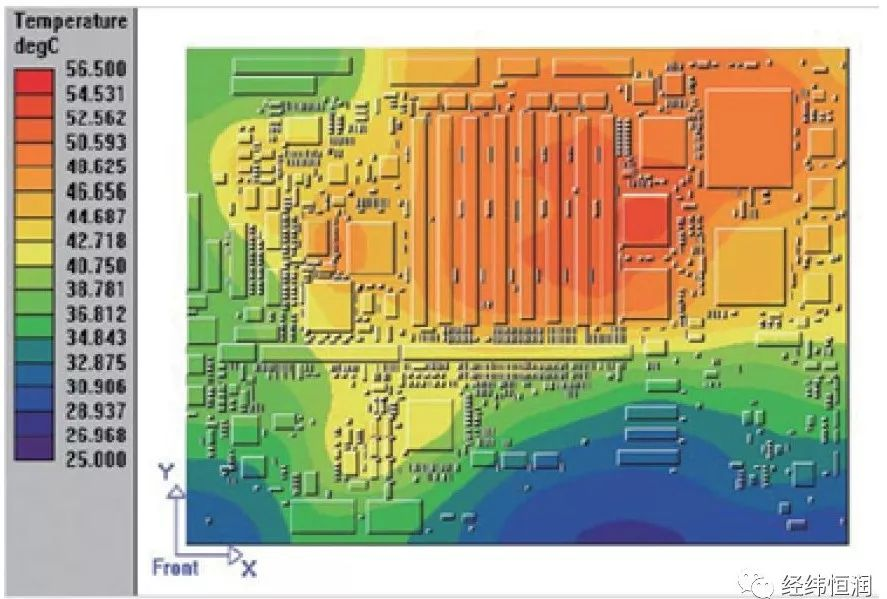 PCB可靠性解决方案