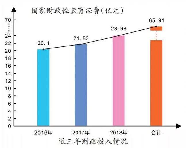 """""""大數據""""凸顯渝北教育新變化"""