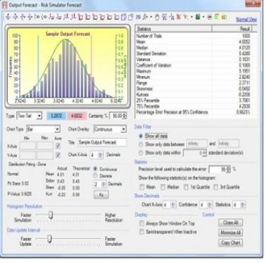 Risk Simulator     风险分析软件