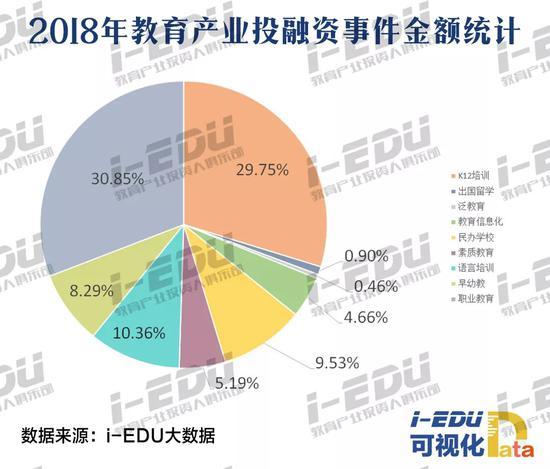 994亿640起 最新《2018年教育投资报告》上线