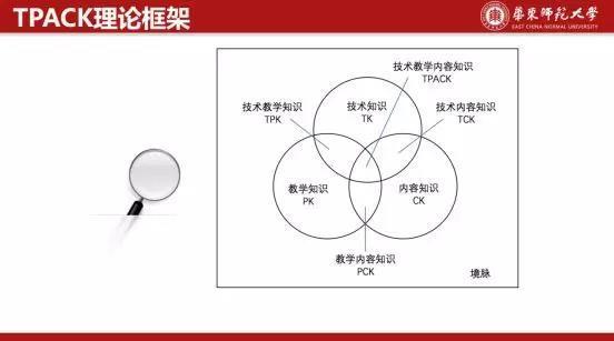 希沃名师杯 | 顾小清:如何培养师范生的信息技术与学科融合思维